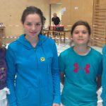 ÖLM Jugend 16 DFl-Team